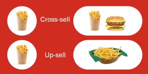Cross-Selling dan Up Selling